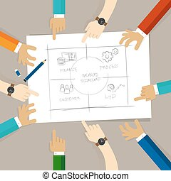 balanced score card diagram in business measure planning drawing. discuss plan drawing hand on paper. concept of teamwork collaboration and participation