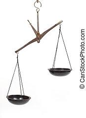 balances, déséquilibré