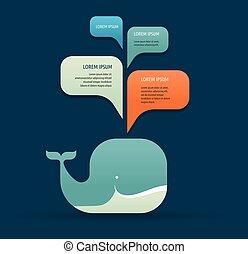 baleine, icône, à, parole, bulles