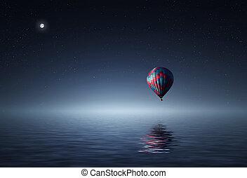 Ballon - lake