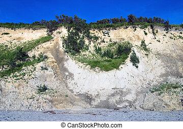 Baltic sea cliff coast