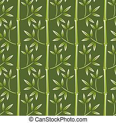 bambú, papel pintado