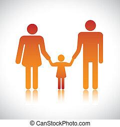 bambino, grafico, figlia, colorito, famiglia, &, nucleare, contiene, family., formare, madre, loro, padre, genitori, insieme., tenere mani, insieme, felice
