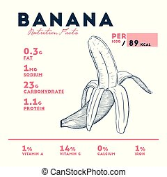 banana - nutritional information. Healthy diet. Simple flat...