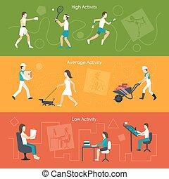 banieren, lichamelijke activiteit