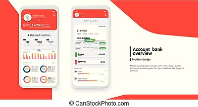 Banking App UI Kit for responsive mobile app or website with...