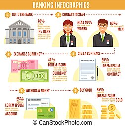 Banking Infographics Flat Template
