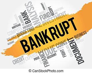 BANKRUPT word cloud