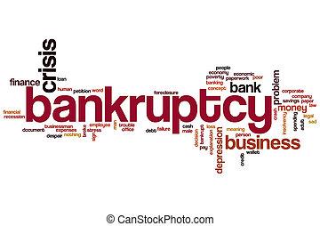 Bankruptcy word cloud concept