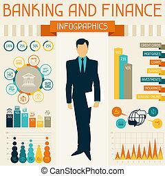 bankvirksomhed, infographics., finans