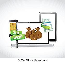 bankwezen, concept, technologie, zakelijk, online