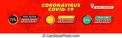 Banner with a card Coronovirus, Covid 19, evidence of case, cure, death. concept of the situation with coronavirus disease in the world