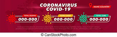 banner with a Covid 19 card with icons for confirming the case of a disease, cure, death in one of the countries.