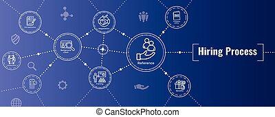 bannière, en-tête, icône, ensemble, processus, embauche, toile