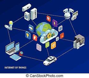 bannière, maison, choses, internet, isométrique