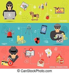 bannières, cyber, crime