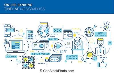 banque, infographics, ligne, timeline