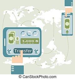 banque, internet