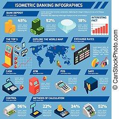 banque, isométrique, infographics