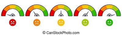barómetro, vector, humor, indicadores, raya, tasa, escala, gráfico, clasificación, ratings, level., nivel, ilustración, satisfacción, iconos, conjunto, emoji
