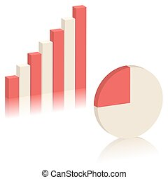 Bar chart and Pie chart
