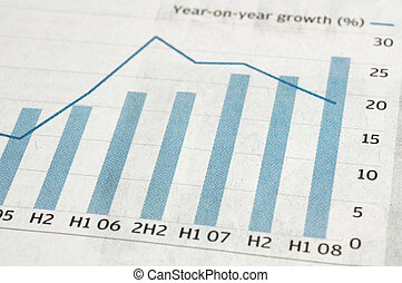 Bar chart on newspaper - Bar chart of year on year growth on...