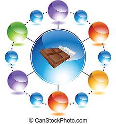 bar, chocolade
