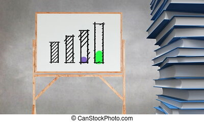 Bar graph drawing on blank canvas beside stack of books
