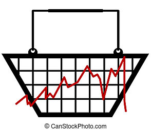 bar graph made out of a shopping basket