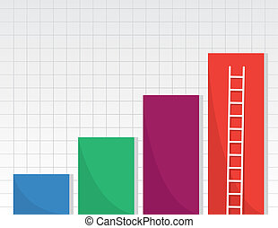 Bar Graphs Ladder - Bar Graphs with ladder on the last bar