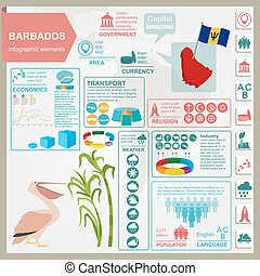 Barbados infographics, statistical data, sights. Pelican, ...