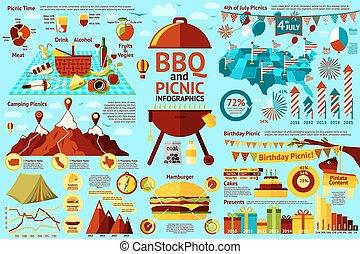 barbecue, et, pique-nique, infographics, -, nourriture, 4 juillet, anniversaire, camping, hamburger, content., vecteur