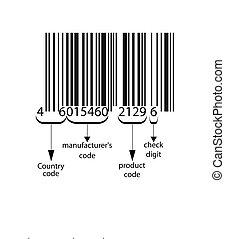 barcode, múltiplo