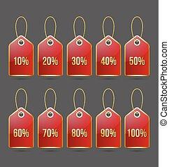 Bargain price tags