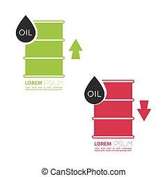 barils, indicateurs, huile