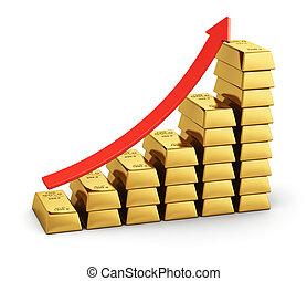 barra oro, gráfico, lingotes