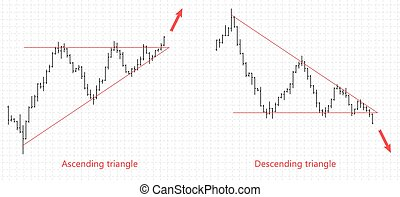 barra, patrón, forex, moneda, graph., triangle., comercio, ...