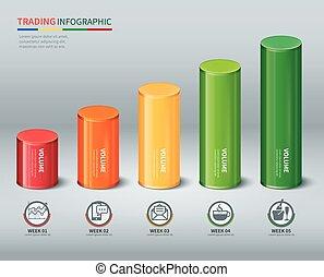 barras, infographic, comercio, cilíndrico