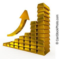 barre, grafico, oro