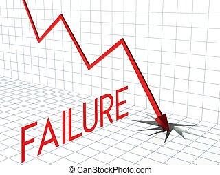 bas, échec, diagramme, flèche, crise