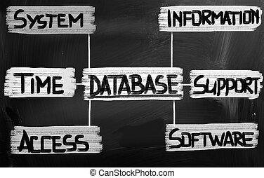 base dados, conceito