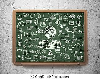 base dados, concept:, programador, ligado, escola, tábua, fundo