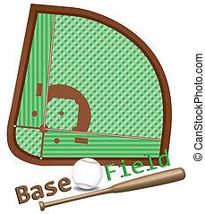 Baseball layout and equipment - Baseball field layout, bat...