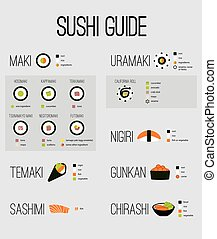 basic guide of japan sushi