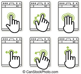 Basic human gestures using modern digital devices