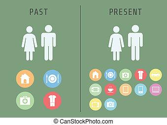 basic needs - past to present, basic human needs is...