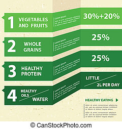 Basic positions: healthy eating - Four basic positions of...