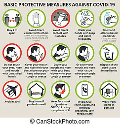 Basic protective measures against coronavirus disease COVID-19. healthcare and medicine infographic