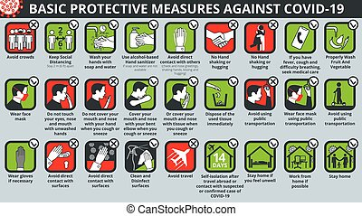 Basic protective measures against coronavirus disease COVID-19. healthcare and medicine infographic icon set