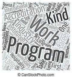 Basics Of Hospitality Management International Work Programs Word Cloud Concept